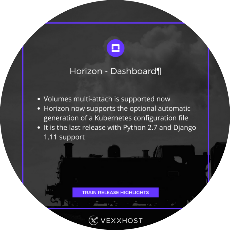 Horizon-Dashboard
