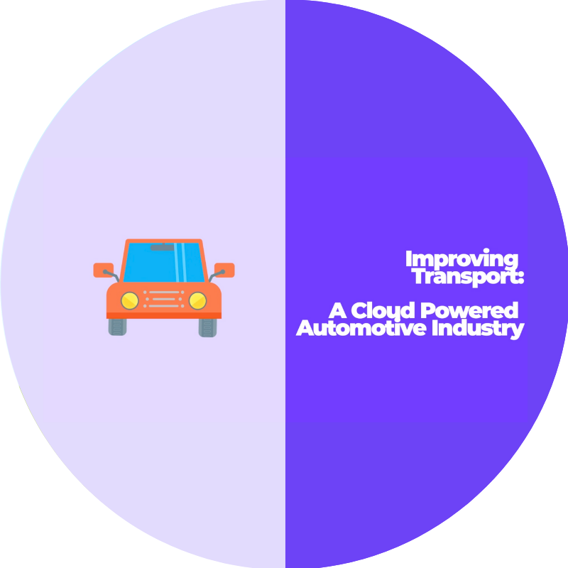 cloud powered automotive industry