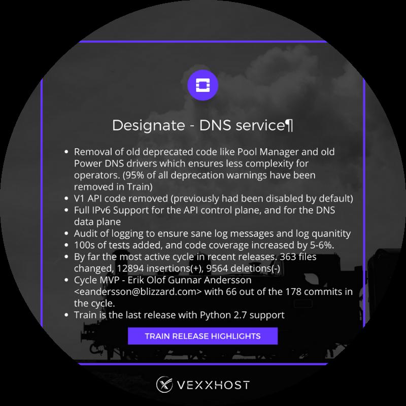 DNS - Train