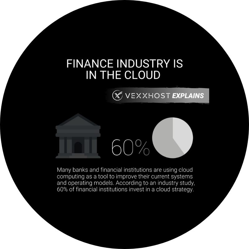 Finance Industry in the Cloud
