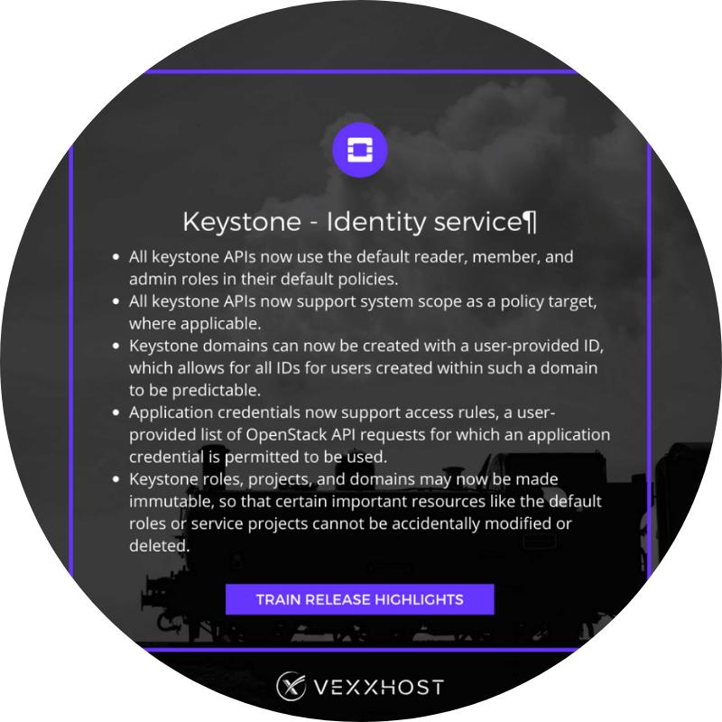 Keystone- Identity Service