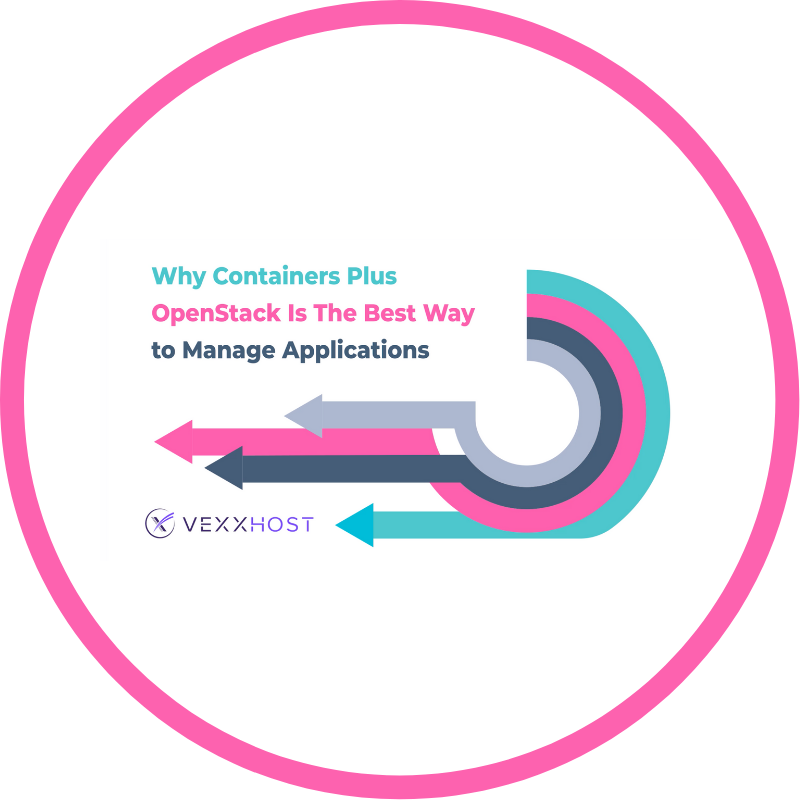 Why containers plus OpenStack is the best way to manage applications