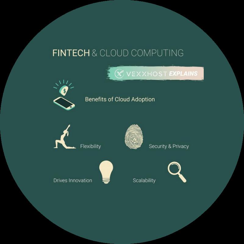 Fintech & Cloud Computing