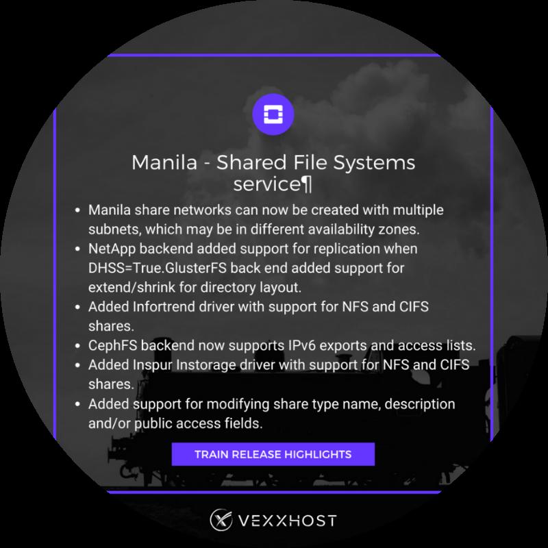 Manila Shared File Systems Service