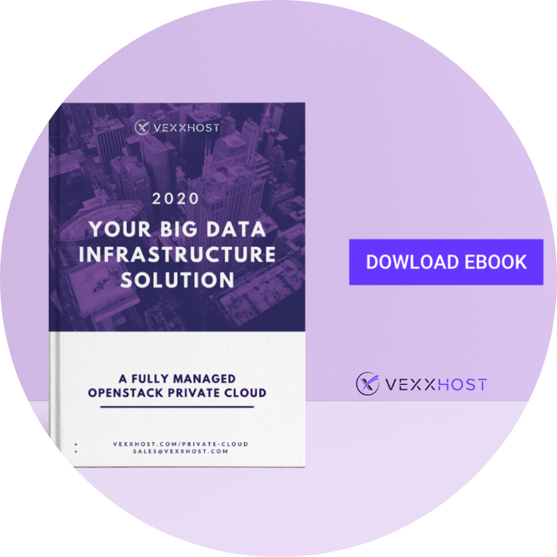 Your Big Data Infrastructure Solution eBook