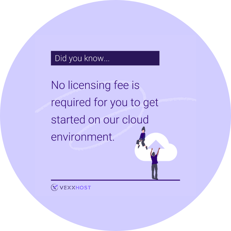 No licensing fees