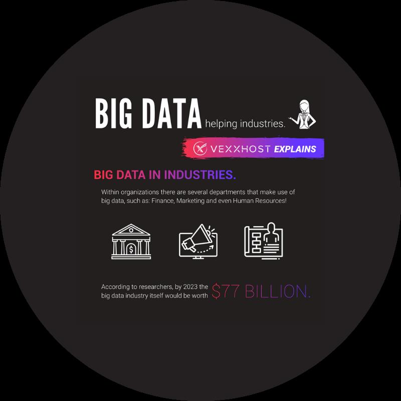Big Data Helping Industries