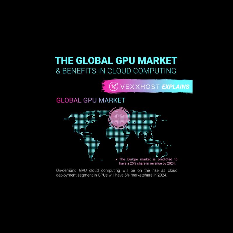 The Global GPU Market & Benefits In Cloud Computing