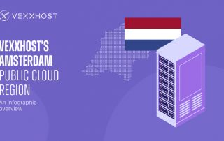VEXXHOST's Amsterdam Public Cloud Region - An Infographic Overview